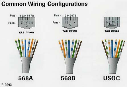 Cat5 Wiring on Santomieri Systems   Cat 5 Rj45 Wire Diagrams