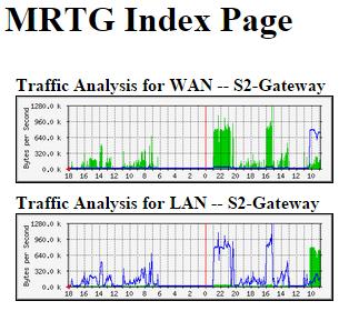 mrtg-index-responsive